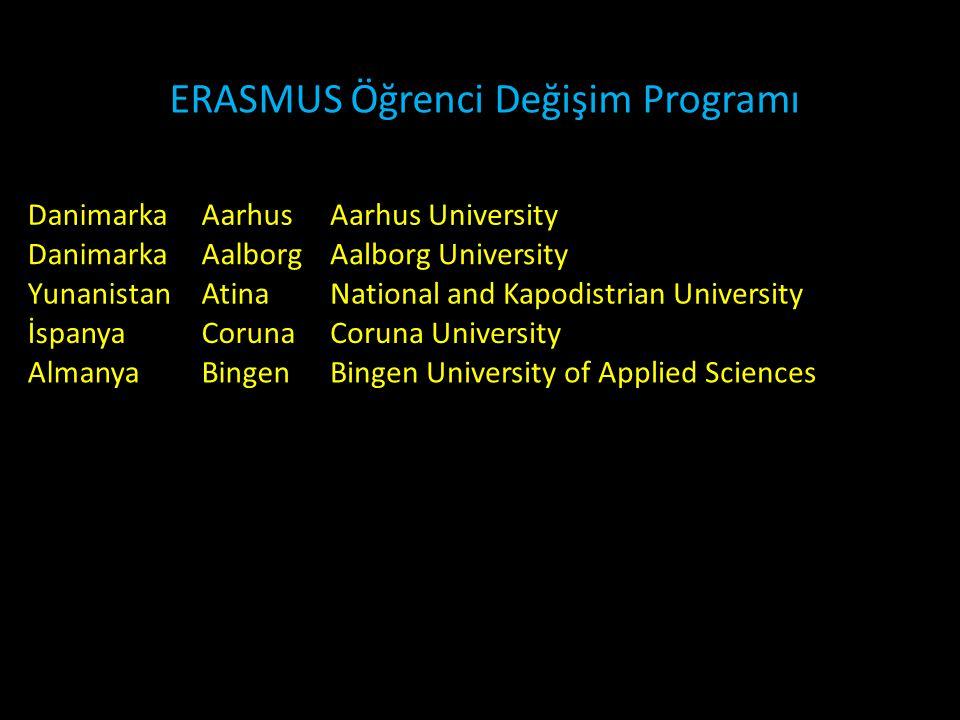 ERASMUS Öğrenci Değişim Programı DanimarkaAarhusAarhus University DanimarkaAalborgAalborg University YunanistanAtinaNational and Kapodistrian Universi