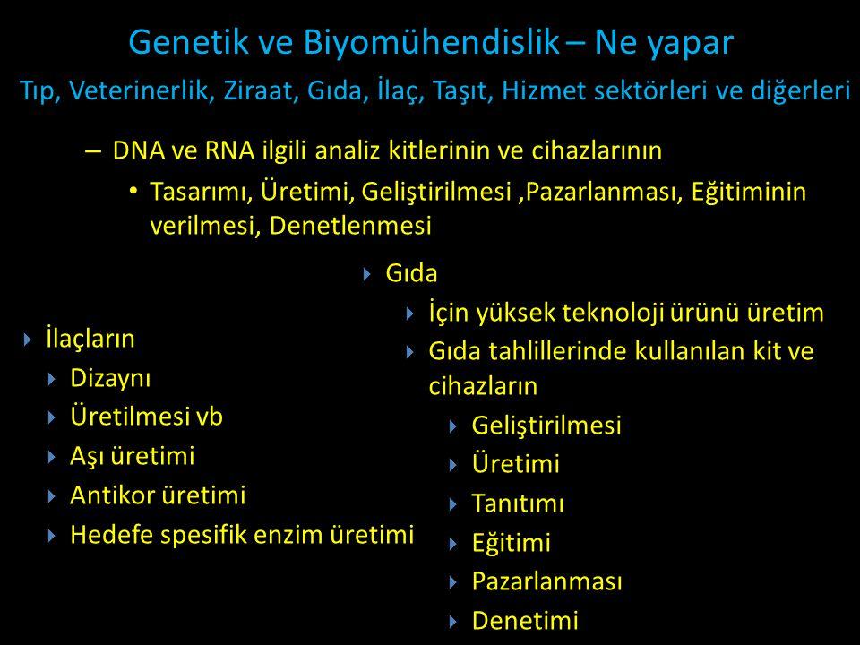 – DNA ve RNA ilgili analiz kitlerinin ve cihazlarının • Tasarımı, Üretimi, Geliştirilmesi,Pazarlanması, Eğitiminin verilmesi, Denetlenmesi Tıp, Veteri