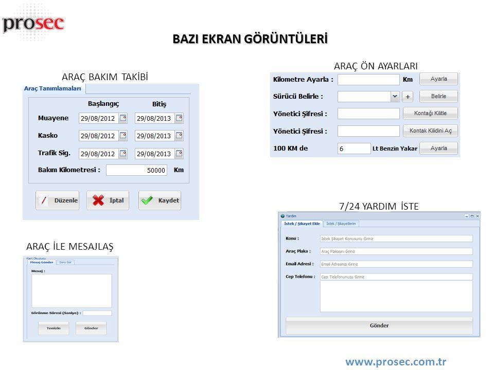 GÜNLÜK HIZ GRAFİĞİ www.prosec.com.tr