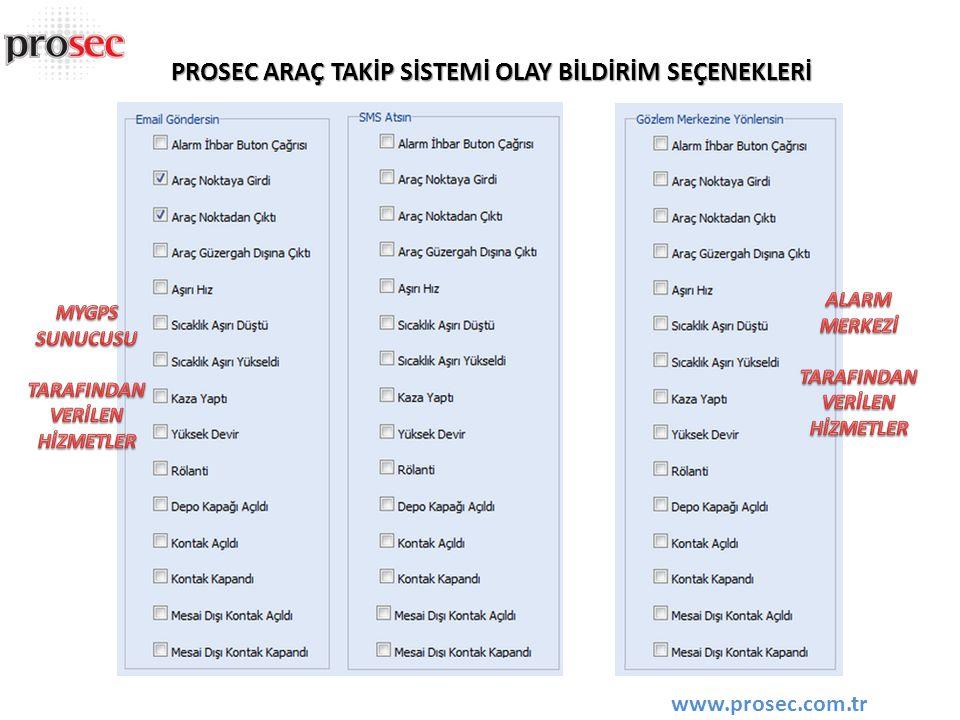 PROSEC ARAÇ TAKİP SİSTEMİ OLAY BİLDİRİM SEÇENEKLERİ www.prosec.com.tr