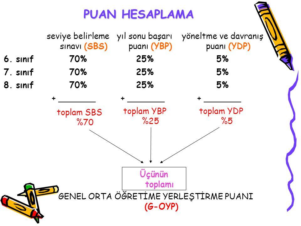 GENEL ORTA ÖĞRETİME YERLEŞTİRME PUANI (G-OYP) Üçünün toplamı toplam YBP %25 + _______ 5%25%70%8. sınıf 5%25%70%7. sınıf 5%25%70%6. sınıf yöneltme ve d
