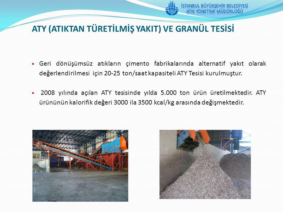 • Geri dönüşümsüz atıkların çimento fabrikalarında alternatif yakıt olarak değerlendirilmesi için 20-25 ton/saat kapasiteli ATY Tesisi kurulmuştur. •