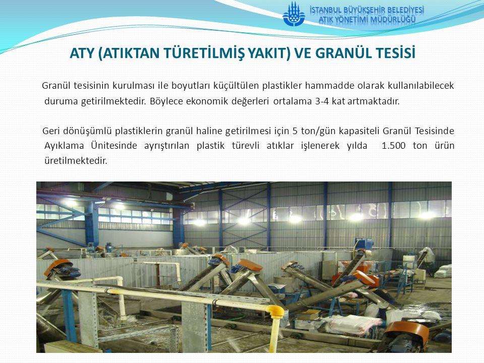 Granül tesisinin kurulması ile boyutları küçültülen plastikler hammadde olarak kullanılabilecek duruma getirilmektedir. Böylece ekonomik değerleri ort