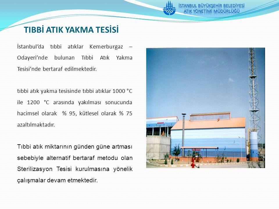 İstanbul'da tıbbi atıklar Kemerburgaz – Odayeri'nde bulunan Tıbbi Atık Yakma Tesisi'nde bertaraf edilmektedir. tıbbi atık yakma tesisinde tıbbi atıkla
