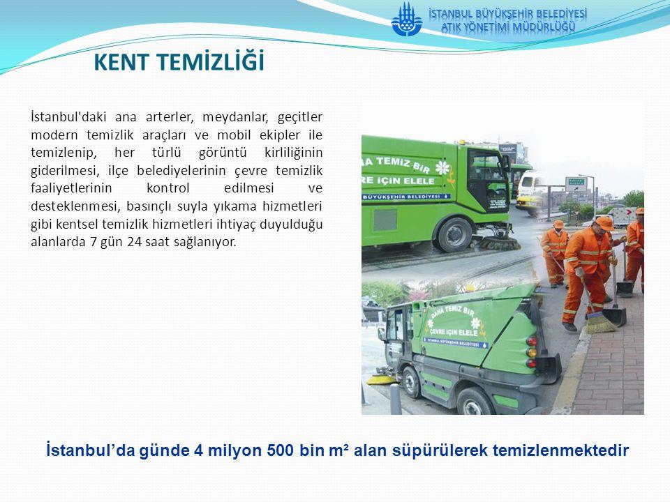KENT TEMİZLİĞİ İstanbul'da günde 4 milyon 500 bin m² alan süpürülerek temizlenmektedir İstanbul'daki ana arterler, meydanlar, geçitler modern temizlik