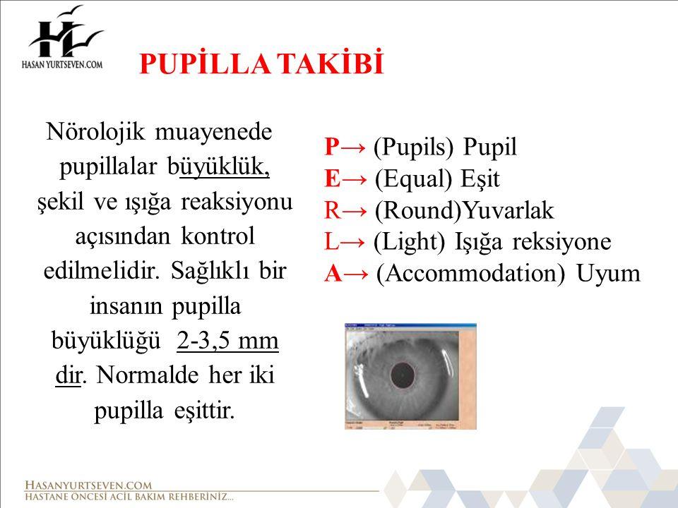 Işığa yanıtı • Işıkta pupillalar küçülür.• Bir pupillaya ışık tutulduğunda diğeri de küçülmelidir.