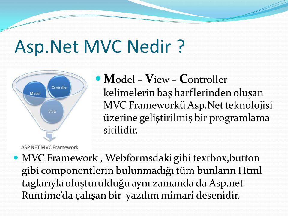 Asp.Net MVC Nedir .