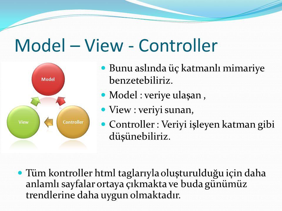 Model – View - Controller  Tüm kontroller html taglarıyla oluşturulduğu için daha anlamlı sayfalar ortaya çıkmakta ve buda günümüz trendlerine daha uygun olmaktadır.