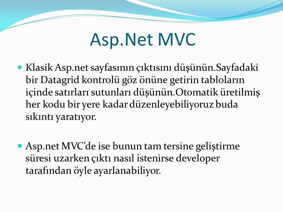 Asp.Net MVC  Klasik Asp.net sayfasının çıktısını düşünün.Sayfadaki bir Datagrid kontrolü göz önüne getirin tabloların içinde satırları sutunları düşünün.Otomatik üretilmiş her kodu bir yere kadar düzenleyebiliyoruz buda sıkıntı yaratıyor.