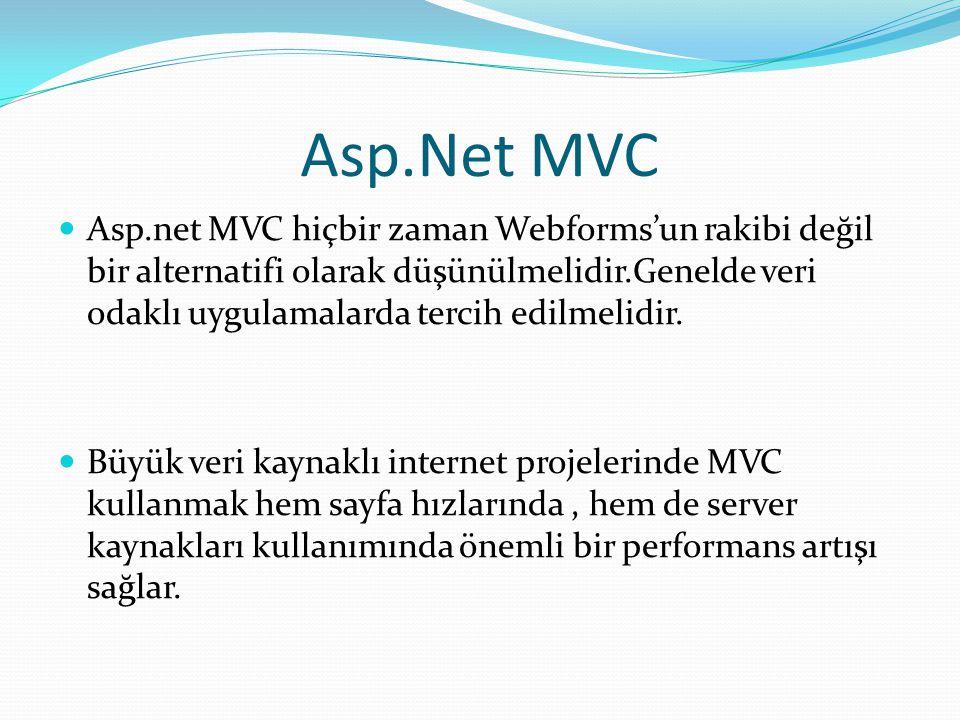 Asp.Net MVC  Asp.net MVC hiçbir zaman Webforms'un rakibi değil bir alternatifi olarak düşünülmelidir.Genelde veri odaklı uygulamalarda tercih edilmelidir.