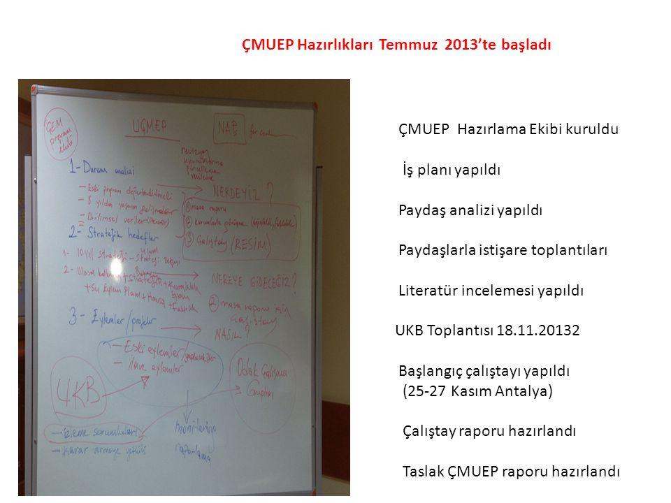 ÇMUEP Hazırlama Ekibi kuruldu İş planı yapıldı Paydaş analizi yapıldı Paydaşlarla istişare toplantıları Literatür incelemesi yapıldı UKB Toplantısı 18.11.20132 Başlangıç çalıştayı yapıldı (25-27 Kasım Antalya) Çalıştay raporu hazırlandı Taslak ÇMUEP raporu hazırlandı ÇMUEP Hazırlıkları Temmuz 2013'te başladı