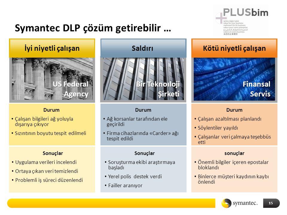 Symantec DLP çözüm getirebilir … 15 Durum • Çalışan bilgileri ağ yoluyla dışarıya çıkıyor • Sızıntının boyutu tespit edilmeli US Federal Agency US Fed