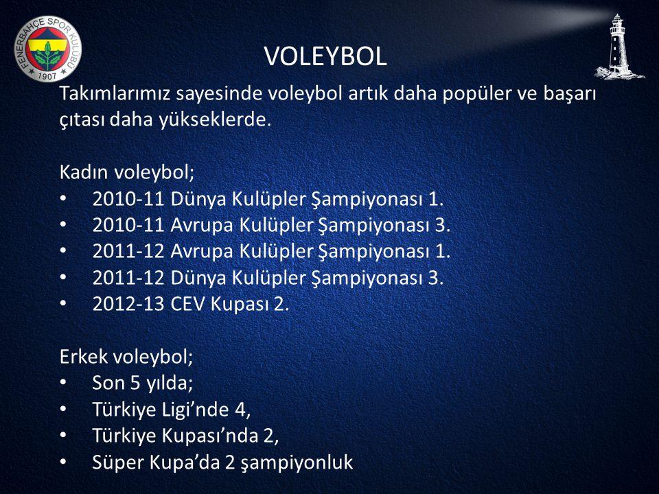 VOLEYBOL Takımlarımız sayesinde voleybol artık daha popüler ve başarı çıtası daha yükseklerde. Kadın voleybol; • 2010-11 Dünya Kulüpler Şampiyonası 1.