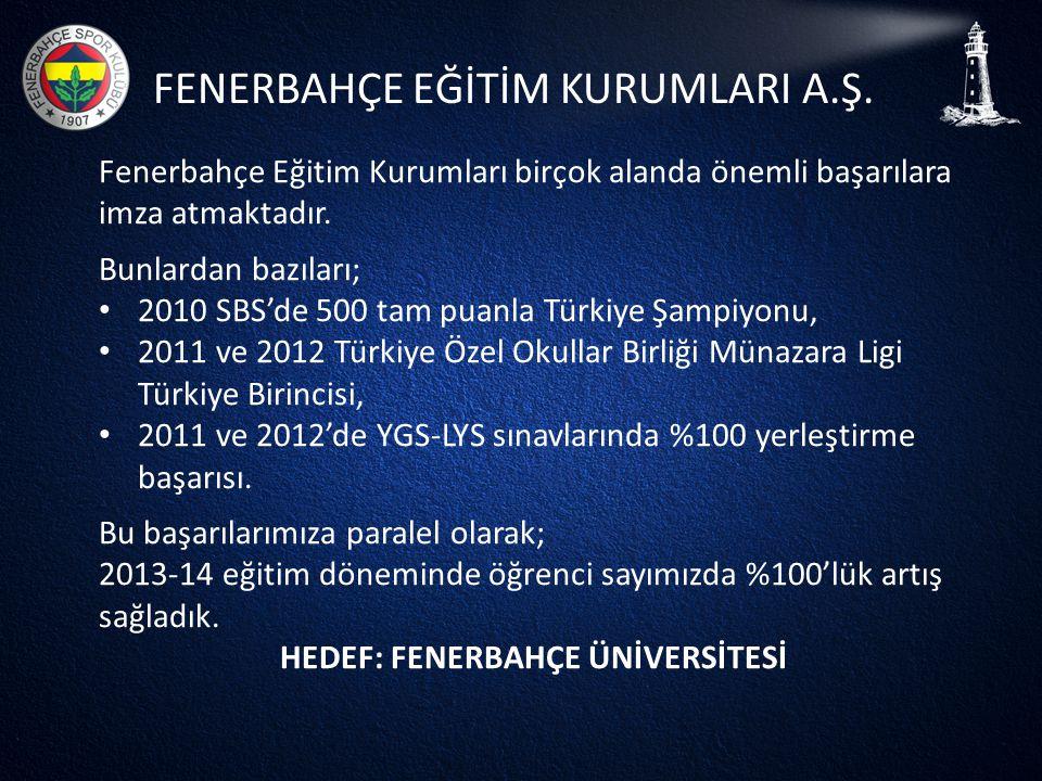 FENERBAHÇE EĞİTİM KURUMLARI A.Ş. Fenerbahçe Eğitim Kurumları birçok alanda önemli başarılara imza atmaktadır. Bunlardan bazıları; • 2010 SBS'de 500 ta
