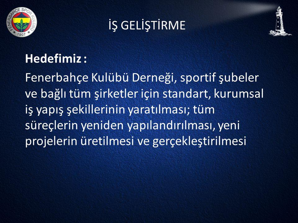İŞ GELİŞTİRME Hedefimiz : Fenerbahçe Kulübü Derneği, sportif şubeler ve bağlı tüm şirketler için standart, kurumsal iş yapış şekillerinin yaratılması;