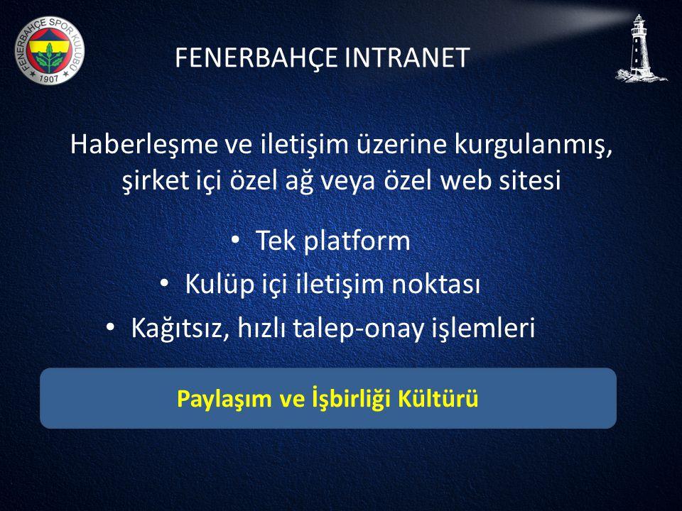FENERBAHÇE INTRANET Haberleşme ve iletişim üzerine kurgulanmış, şirket içi özel ağ veya özel web sitesi • Tek platform • Kulüp içi iletişim noktası •