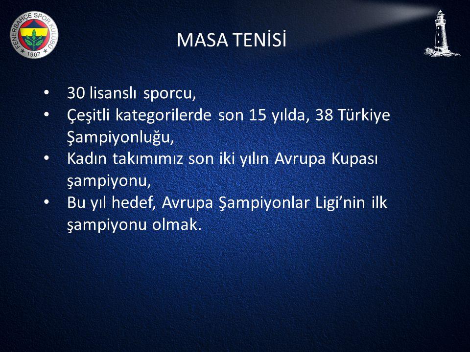 MASA TENİSİ • 30 lisanslı sporcu, • Çeşitli kategorilerde son 15 yılda, 38 Türkiye Şampiyonluğu, • Kadın takımımız son iki yılın Avrupa Kupası şampiyo