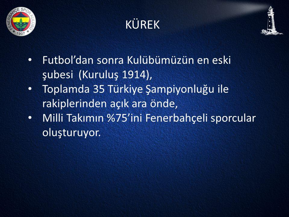 KÜREK • Futbol'dan sonra Kulübümüzün en eski şubesi (Kuruluş 1914), • Toplamda 35 Türkiye Şampiyonluğu ile rakiplerinden açık ara önde, • Milli Takımı