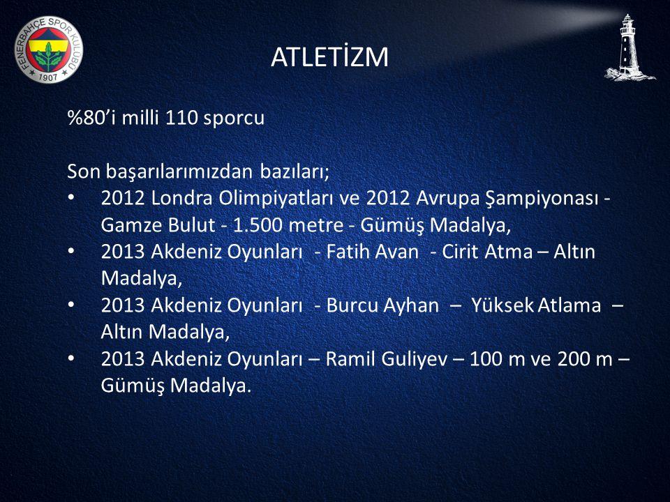 ATLETİZM %80'i milli 110 sporcu Son başarılarımızdan bazıları; • 2012 Londra Olimpiyatları ve 2012 Avrupa Şampiyonası - Gamze Bulut - 1.500 metre - Gü