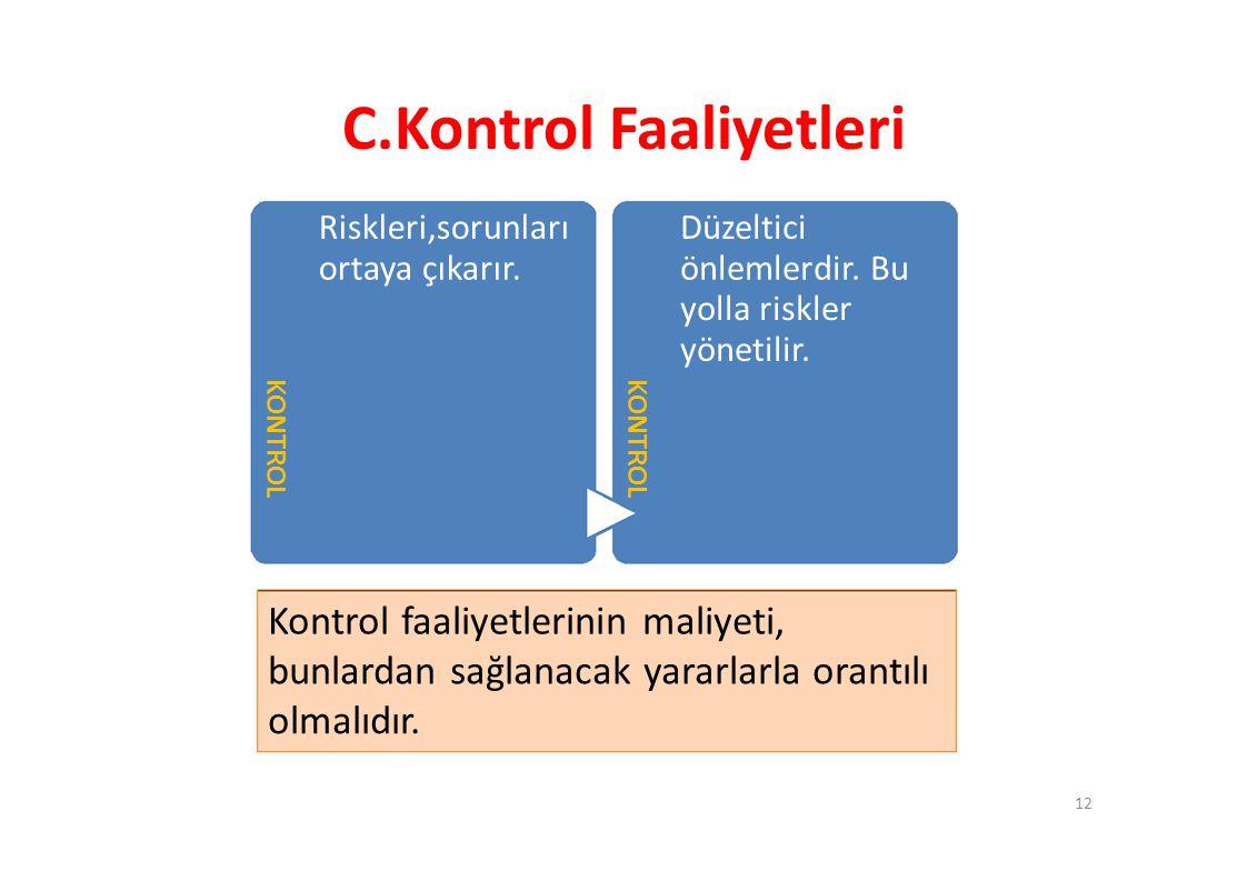 C.Kontrol Faaliyetleri KONTROL Riskleri,sorunları ortaya çıkarır.
