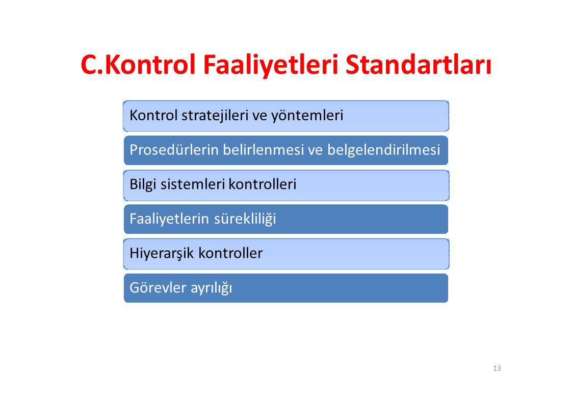 C.Kontrol Faaliyetleri Standartları Kontrol stratejileri ve yöntemleri Prosedürlerin belirlenmesi ve belgelendirilmesi Bilgi sistemleri kontrolleri Faaliyetlerin sürekliliği Hiyerarşik kontroller Görevler ayrılığı 13