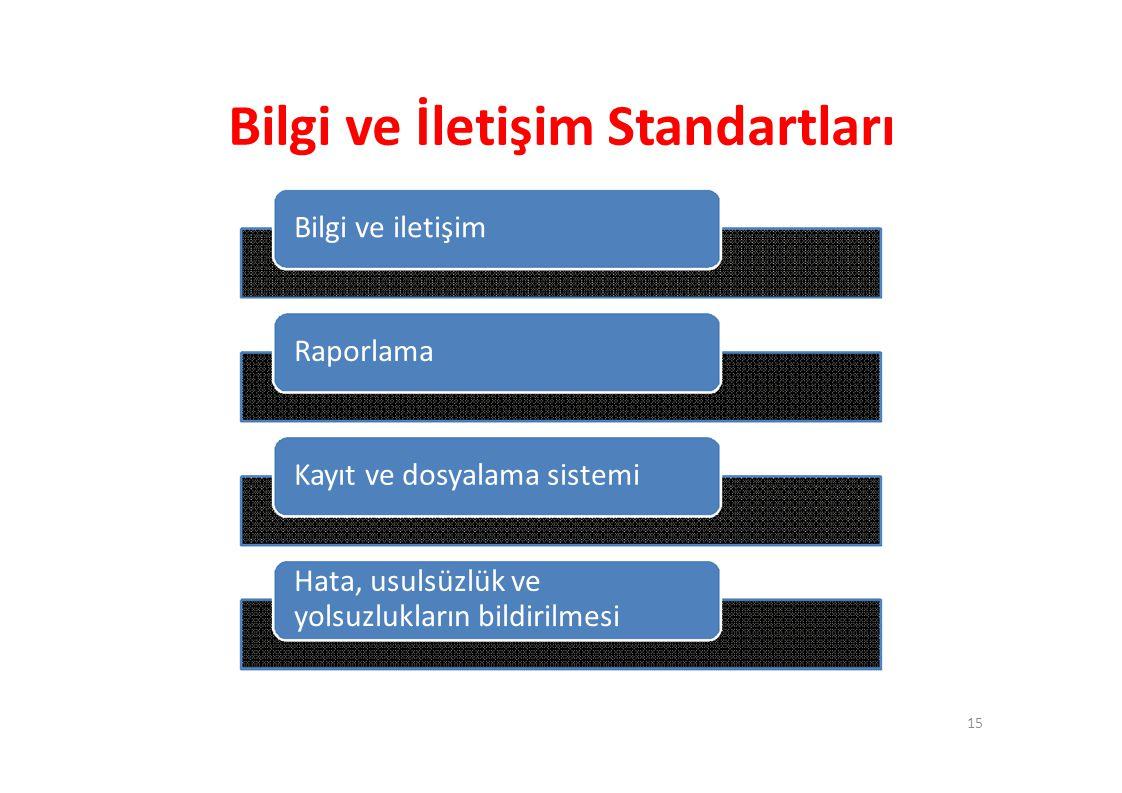 Bilgi ve İletişim Standartları Bilgi ve iletişim Raporlama Kayıt ve dosyalama sistemi Hata, usulsüzlük ve yolsuzlukların bildirilmesi 15