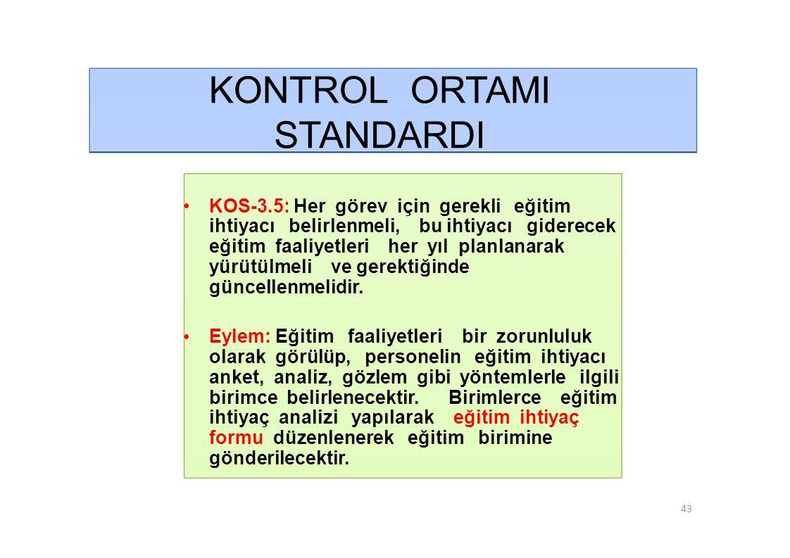 KONTROL ORTAMI STANDARDI • KOS-3.5: Her görev için gerekli eğitim ihtiyacı belirlenmeli, bu ihtiyacı giderecek eğitim faaliyetleri her yıl planlanarak yürütülmeli ve gerektiğinde güncellenmelidir.