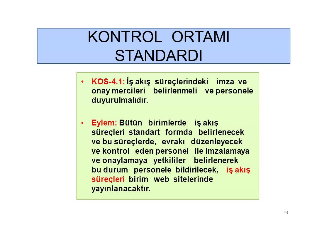 KONTROL ORTAMI STANDARDI • KOS-4.2: Yetki devirleri, üst yönetici tarafından belirlenen esaslar çerçevesinde devredilen yetkinin sınırlarını gösterecek şekilde yazılı olarak belirlenmeli ve ilgililere bildirilmelidir.