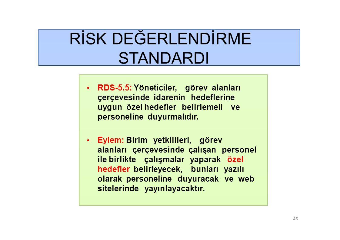 RİSK DEĞERLENDİRME STANDARDI • RDS-5.5: Yöneticiler, görev alanları çerçevesinde idarenin hedeflerine uygun özel hedefler belirlemeli ve personeline duyurmalıdır.