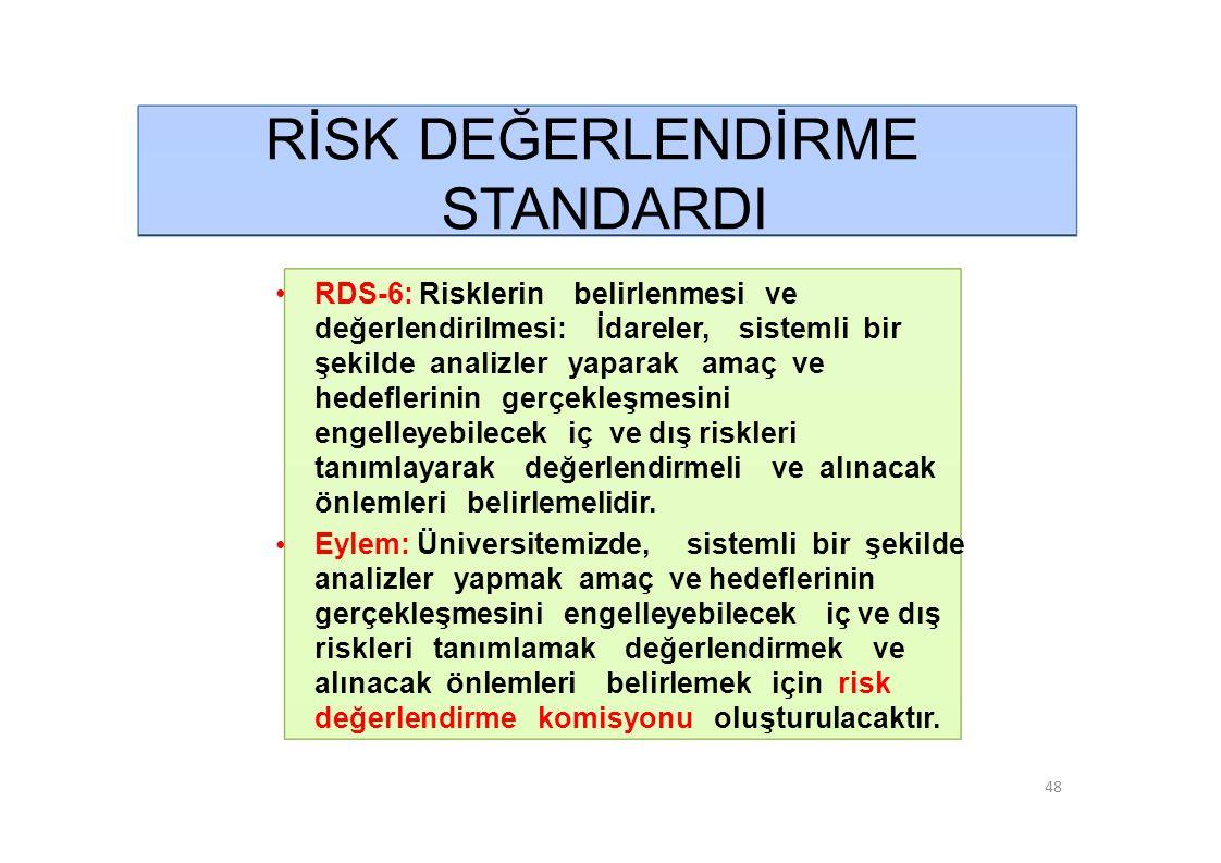 RİSK DEĞERLENDİRME STANDARDI • RDS-6: Risklerin belirlenmesi ve değerlendirilmesi: İdareler, sistemli bir şekilde analizler yaparak amaç ve hedeflerinin gerçekleşmesini engelleyebilecek iç ve dış riskleri tanımlayarak değerlendirmeli ve alınacak önlemleri belirlemelidir.