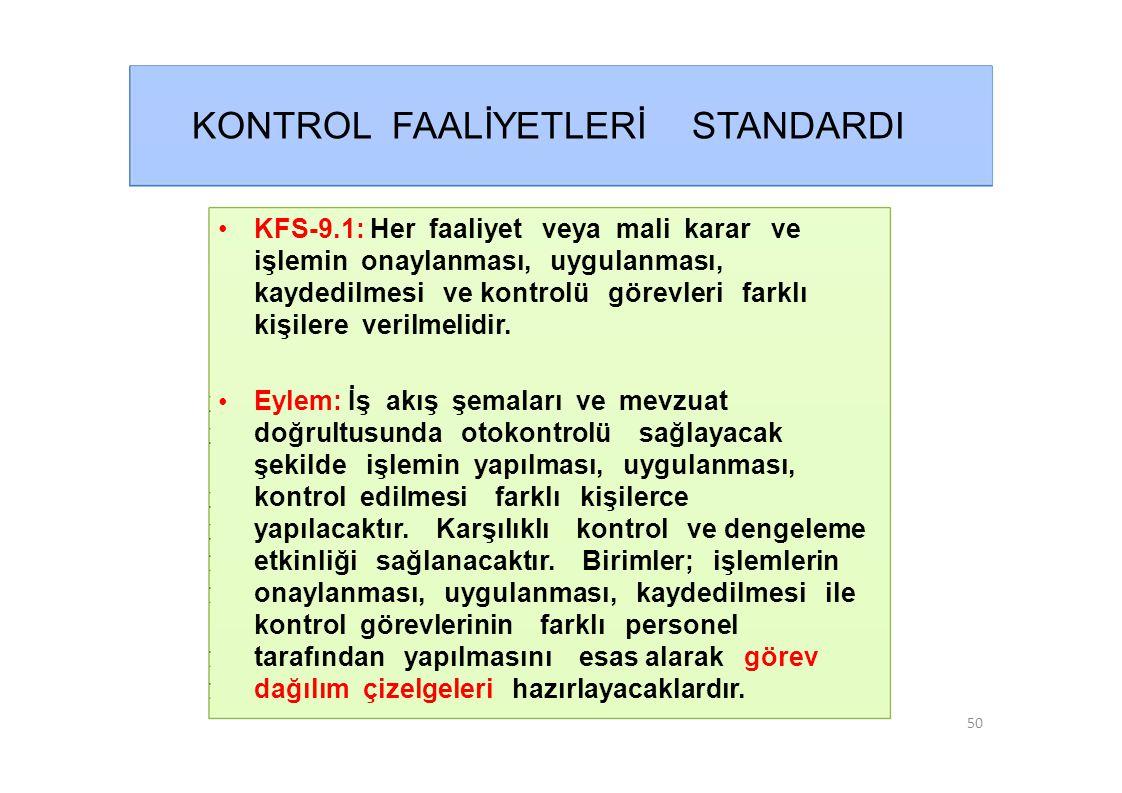 KONTROL FAALİYETLERİ STANDARDI • KFS-9.1: Her faaliyet veya mali karar ve işlemin onaylanması, uygulanması, kaydedilmesi ve kontrolü görevleri farklı kişilere verilmelidir.