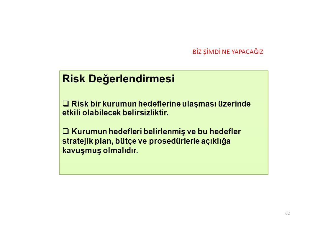 BİZ ŞİMDİ NE YAPACAĞIZ Risk Değerlendirmesi  Risk bir kurumun hedeflerine ulaşması üzerinde etkili olabilecek belirsizliktir.