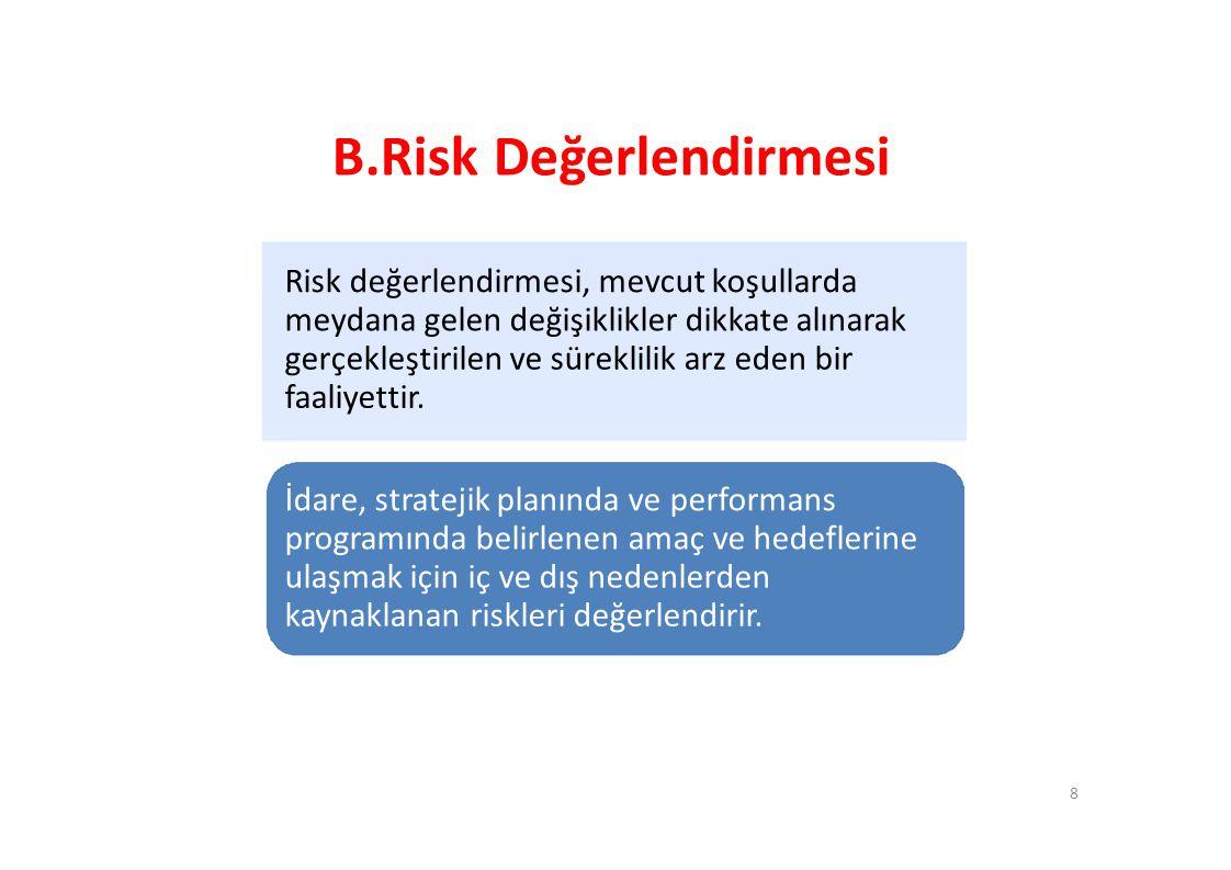 B.Risk Değerlendirmesi Risk değerlendirmesi, mevcut koşullarda meydana gelen değişiklikler dikkate alınarak gerçekleştirilen ve süreklilik arz eden bir faaliyettir.