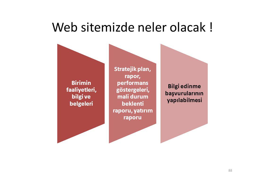 Web sitemizde neler olacak .