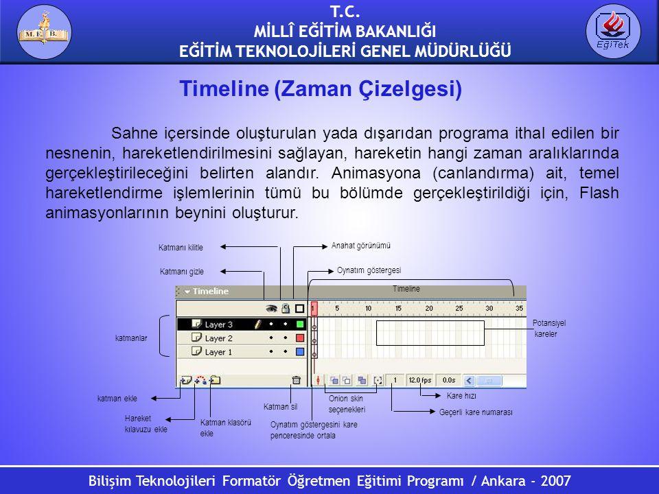 Bilişim Teknolojileri Formatör Öğretmen Eğitimi Programı / Ankara - 2007 T.C. MİLLÎ EĞİTİM BAKANLIĞI EĞİTİM TEKNOLOJİLERİ GENEL MÜDÜRLÜĞÜ Timeline (Za