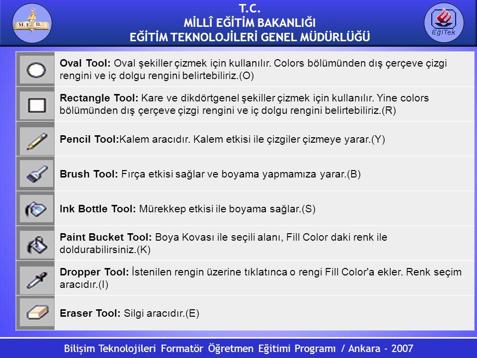 Bilişim Teknolojileri Formatör Öğretmen Eğitimi Programı / Ankara - 2007 T.C. MİLLÎ EĞİTİM BAKANLIĞI EĞİTİM TEKNOLOJİLERİ GENEL MÜDÜRLÜĞÜ Oval Tool: O