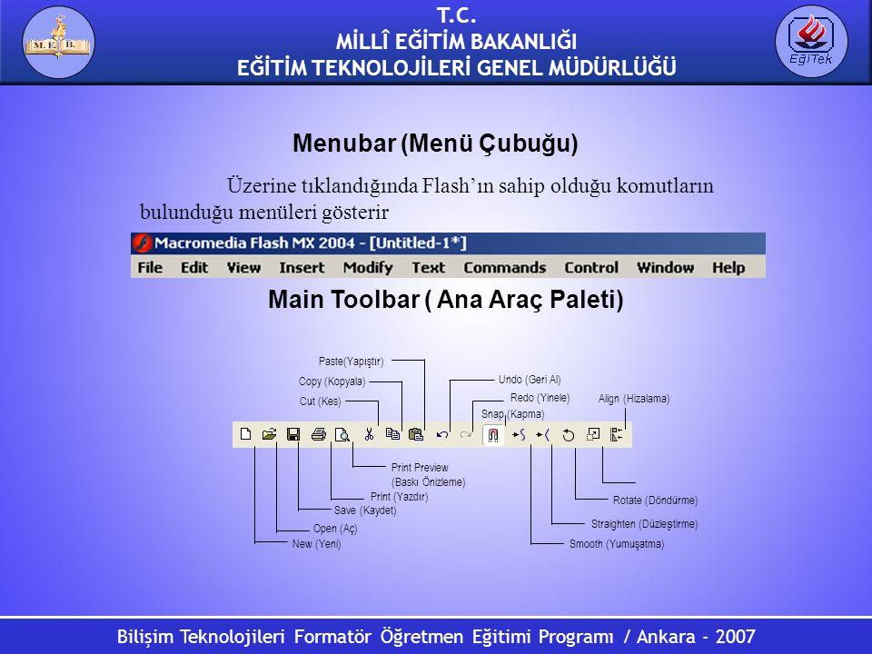 Bilişim Teknolojileri Formatör Öğretmen Eğitimi Programı / Ankara - 2007 T.C. MİLLÎ EĞİTİM BAKANLIĞI EĞİTİM TEKNOLOJİLERİ GENEL MÜDÜRLÜĞÜ Menubar (Men