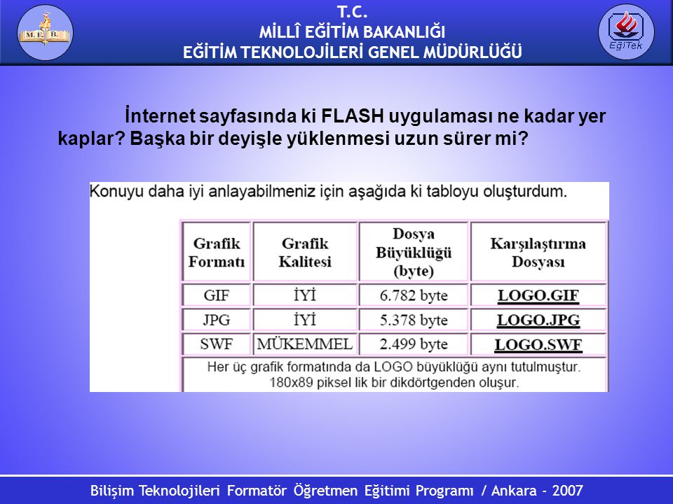 Bilişim Teknolojileri Formatör Öğretmen Eğitimi Programı / Ankara - 2007 T.C. MİLLÎ EĞİTİM BAKANLIĞI EĞİTİM TEKNOLOJİLERİ GENEL MÜDÜRLÜĞÜ İnternet say