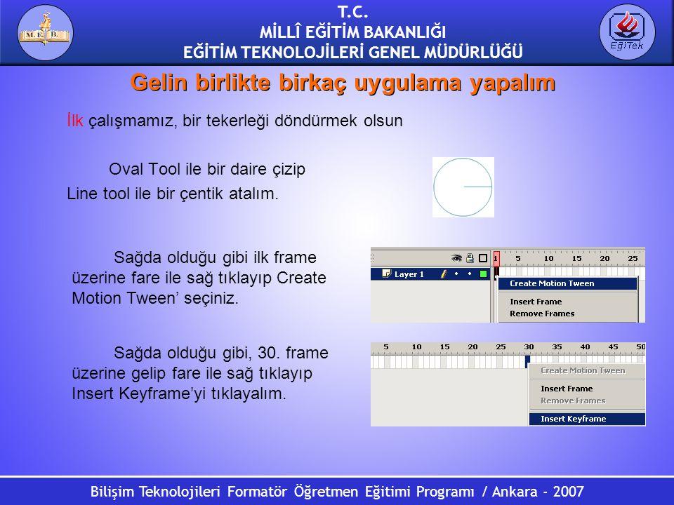 Bilişim Teknolojileri Formatör Öğretmen Eğitimi Programı / Ankara - 2007 T.C. MİLLÎ EĞİTİM BAKANLIĞI EĞİTİM TEKNOLOJİLERİ GENEL MÜDÜRLÜĞÜ Gelin birlik