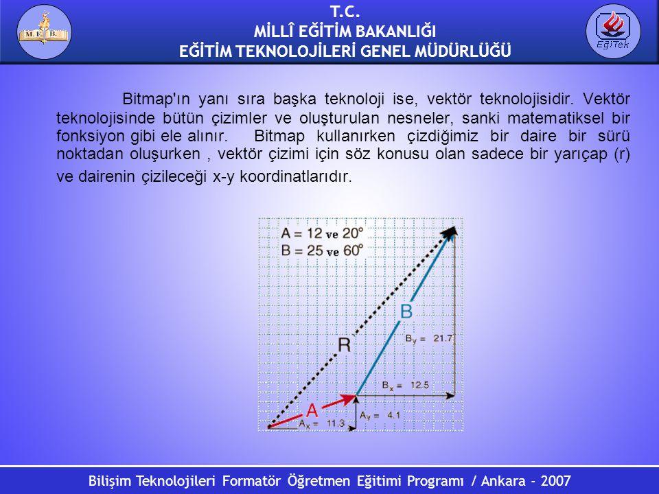 Bilişim Teknolojileri Formatör Öğretmen Eğitimi Programı / Ankara - 2007 T.C. MİLLÎ EĞİTİM BAKANLIĞI EĞİTİM TEKNOLOJİLERİ GENEL MÜDÜRLÜĞÜ Bitmap'ın ya