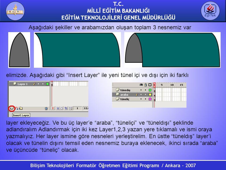 Bilişim Teknolojileri Formatör Öğretmen Eğitimi Programı / Ankara - 2007 T.C. MİLLÎ EĞİTİM BAKANLIĞI EĞİTİM TEKNOLOJİLERİ GENEL MÜDÜRLÜĞÜ Aşağıdaki şe