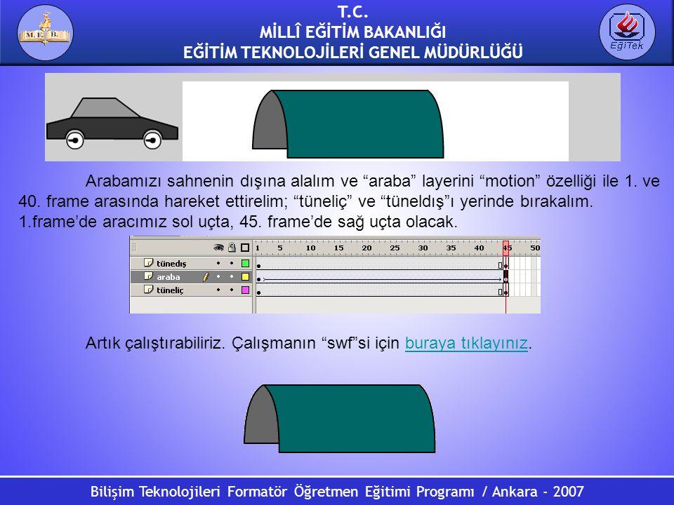 Bilişim Teknolojileri Formatör Öğretmen Eğitimi Programı / Ankara - 2007 T.C. MİLLÎ EĞİTİM BAKANLIĞI EĞİTİM TEKNOLOJİLERİ GENEL MÜDÜRLÜĞÜ Arabamızı sa