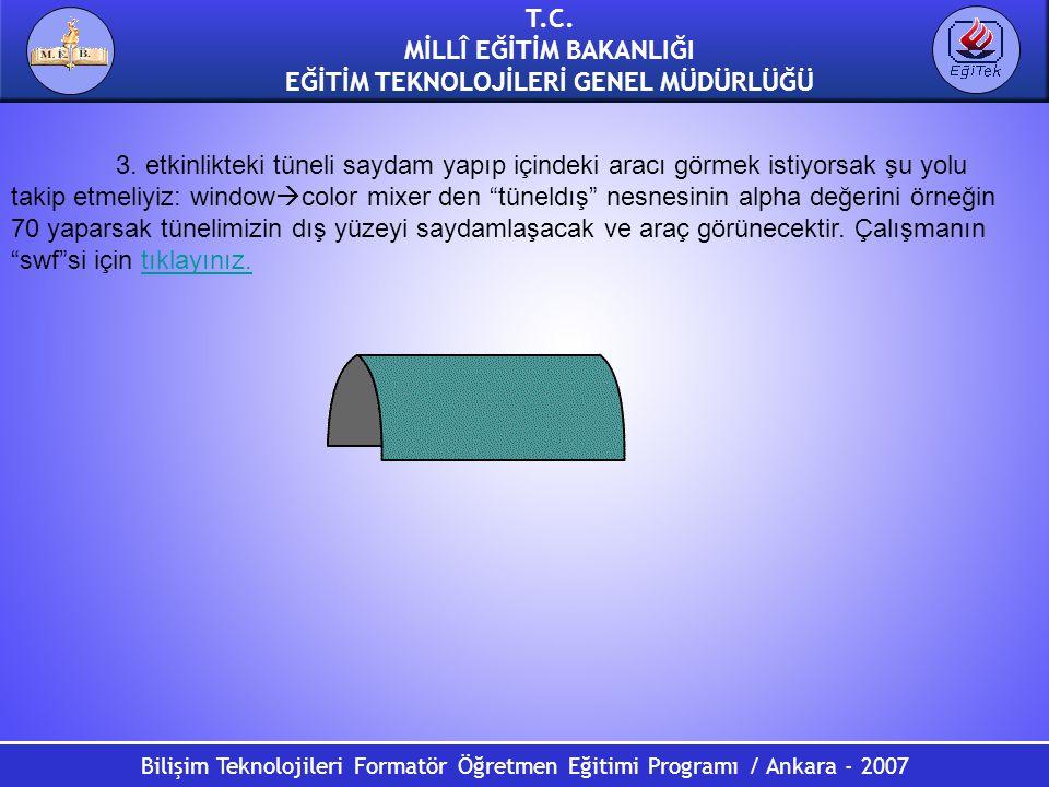 Bilişim Teknolojileri Formatör Öğretmen Eğitimi Programı / Ankara - 2007 T.C. MİLLÎ EĞİTİM BAKANLIĞI EĞİTİM TEKNOLOJİLERİ GENEL MÜDÜRLÜĞÜ 3. etkinlikt