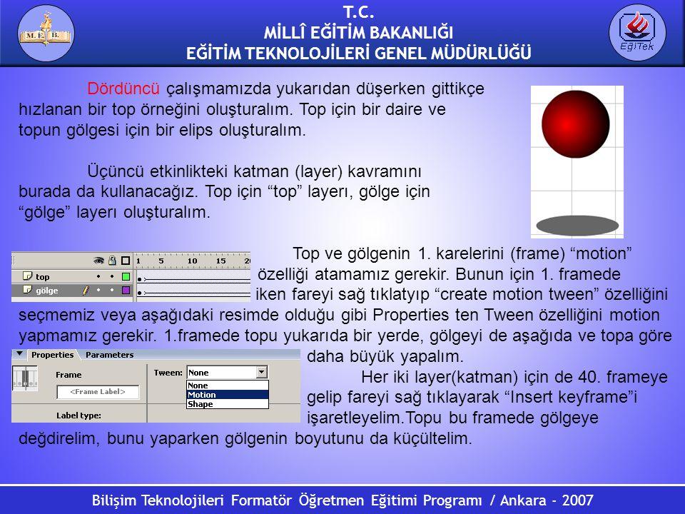Bilişim Teknolojileri Formatör Öğretmen Eğitimi Programı / Ankara - 2007 T.C. MİLLÎ EĞİTİM BAKANLIĞI EĞİTİM TEKNOLOJİLERİ GENEL MÜDÜRLÜĞÜ Dördüncü çal