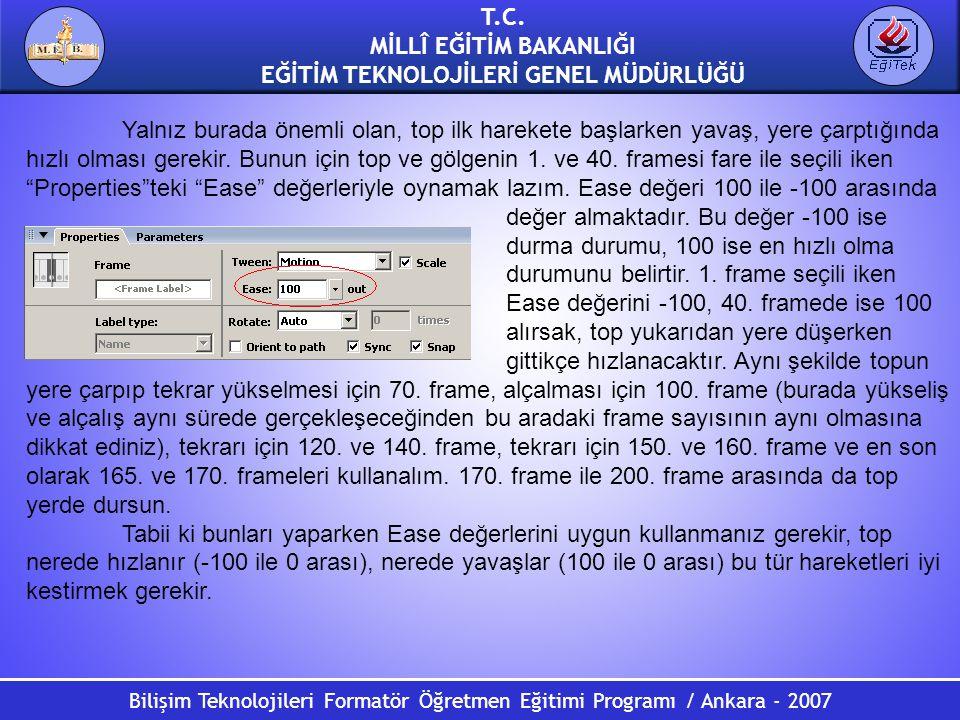 Bilişim Teknolojileri Formatör Öğretmen Eğitimi Programı / Ankara - 2007 T.C. MİLLÎ EĞİTİM BAKANLIĞI EĞİTİM TEKNOLOJİLERİ GENEL MÜDÜRLÜĞÜ Yalnız burad