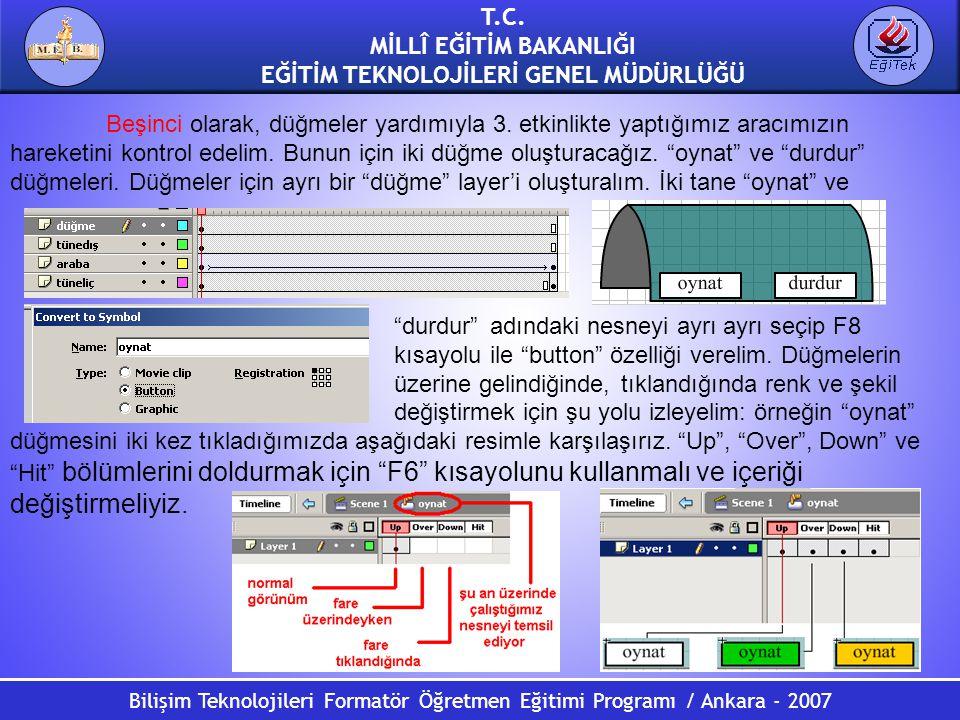 Bilişim Teknolojileri Formatör Öğretmen Eğitimi Programı / Ankara - 2007 T.C. MİLLÎ EĞİTİM BAKANLIĞI EĞİTİM TEKNOLOJİLERİ GENEL MÜDÜRLÜĞÜ Beşinci olar
