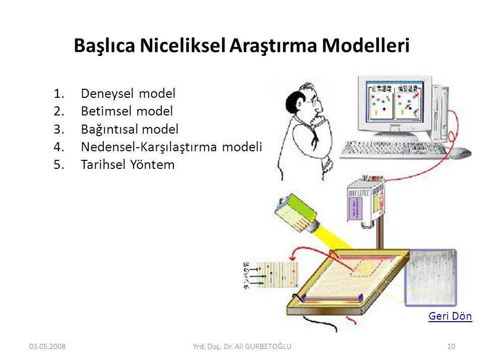 Başlıca Niceliksel Araştırma Modelleri 1.Deneysel model 2.Betimsel model 3.Bağıntısal model 4.Nedensel-Karşılaştırma modeli 5.Tarihsel Yöntem 03.05.20
