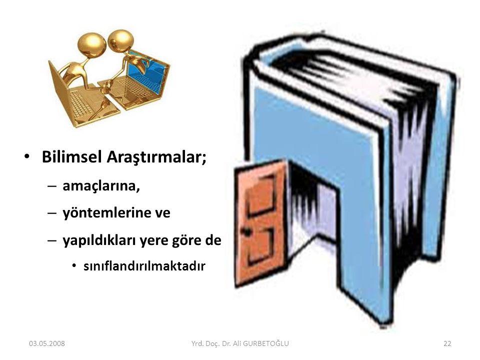 • Bilimsel Araştırmalar; – amaçlarına, – yöntemlerine ve – yapıldıkları yere göre de • sınıflandırılmaktadır 03.05.200822Yrd. Doç. Dr. Ali GURBETOĞLU