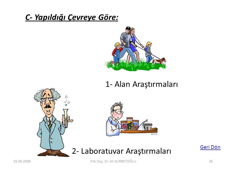 1- Alan Araştırmaları C- Yapıldığı Çevreye Göre: 2- Laboratuvar Araştırmaları 03.05.200836Yrd. Doç. Dr. Ali GURBETOĞLU Geri Dön