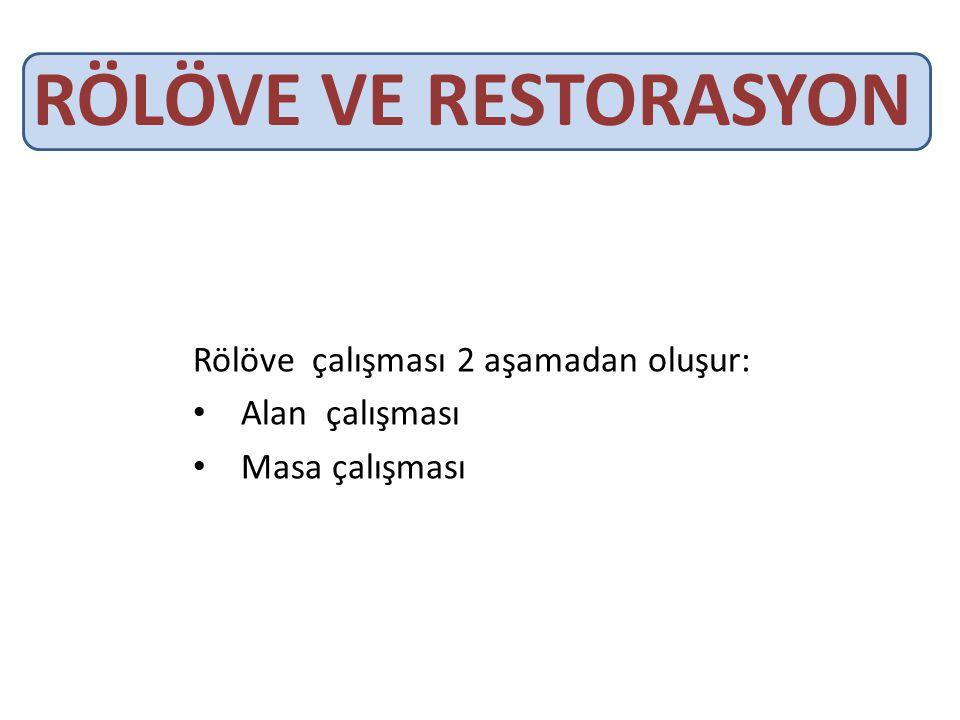 RÖLÖVE VE RESTORASYON Rölöve çalışması 2 aşamadan oluşur: • Alan çalışması • Masa çalışması